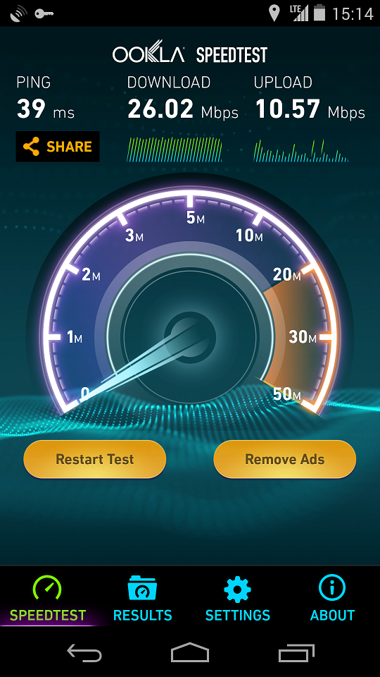 result of speedtest