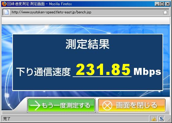231.85Mbps